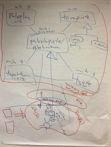Kaaviokuva tapahtumakalenterin IT-arkkitehtuurista